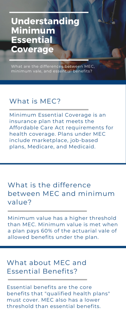 What is MEC and what does it cover?