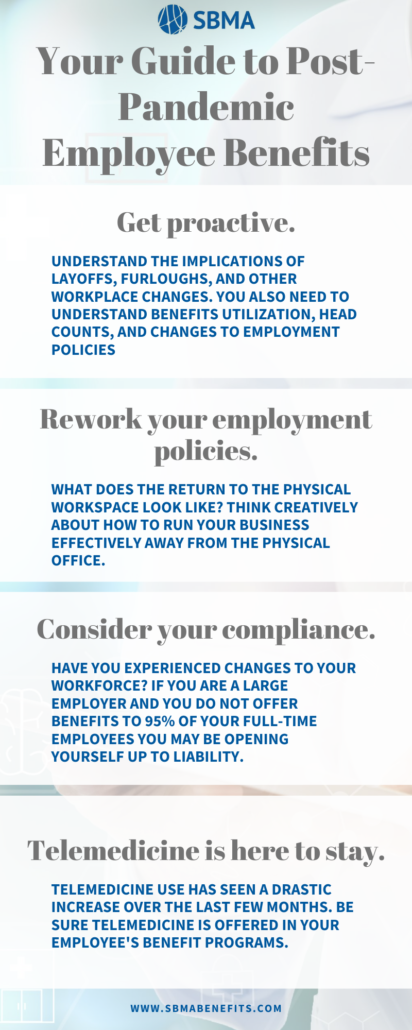 Your Guide to Post Pandemic Employee Benefits