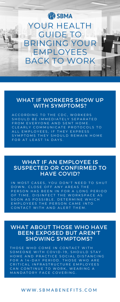 What to do if your employee has COVID
