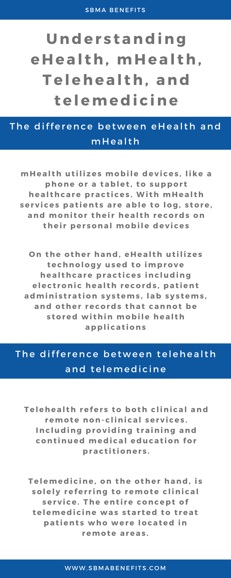 What is the difference between mHealth, eHealth, telehealth, and telemedicine?