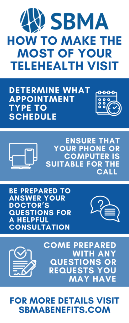 How to make the most of your telehealth visit